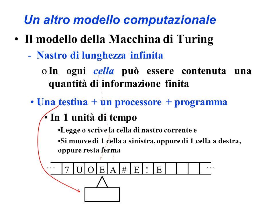 Un altro modello computazionale Il modello della Macchina di Turing -Nastro di lunghezza infinita oIn ogni cella può essere contenuta una quantità di informazione finita …… EOUA7EE#.