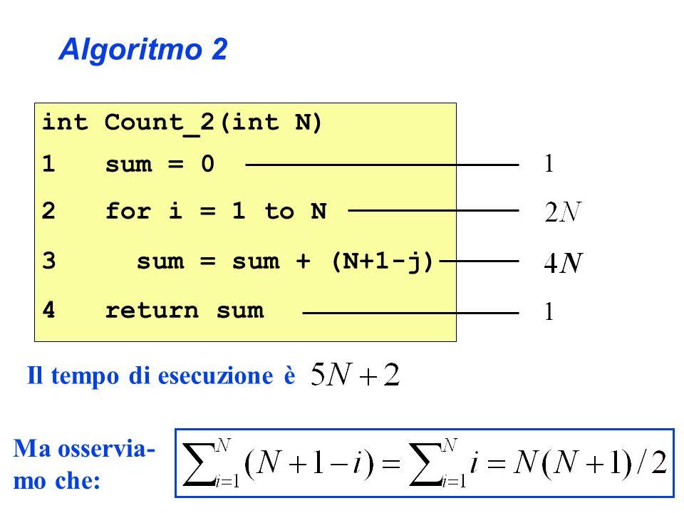 Esempio di limite inferiore asintotico f(n)=n 2 /2-7 c g(n)=n 2 /4 g(n)=n 2 g(n)/4 = n 2 /4 = n 2 /2 – n 2 /4 n 2 /2 – 9 per tutti gli n 6 < n 2 /2 – 7 Quindi, f(n)= (g(n)).