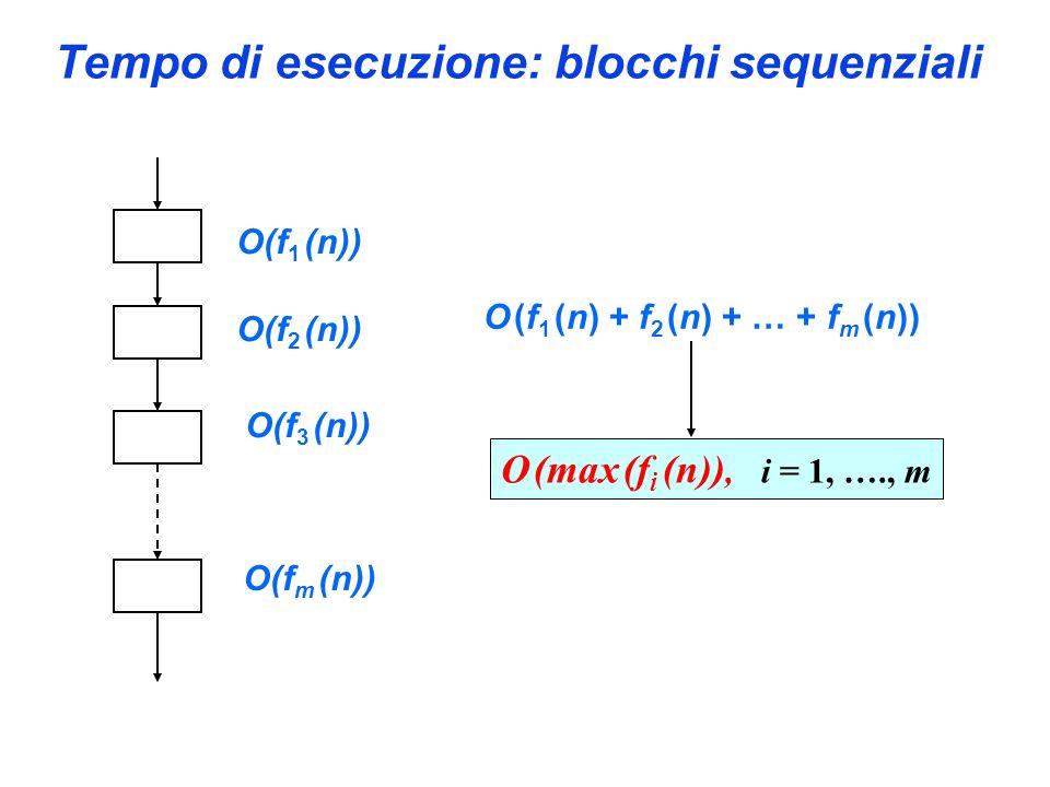 Tempo di esecuzione: blocchi sequenziali O(f 1 (n)) O(f 2 (n)) O(f 3 (n)) O(f m (n)) O (f 1 (n) + f 2 (n) + … + f m (n)) O (max (f i (n)), i = 1, ….,