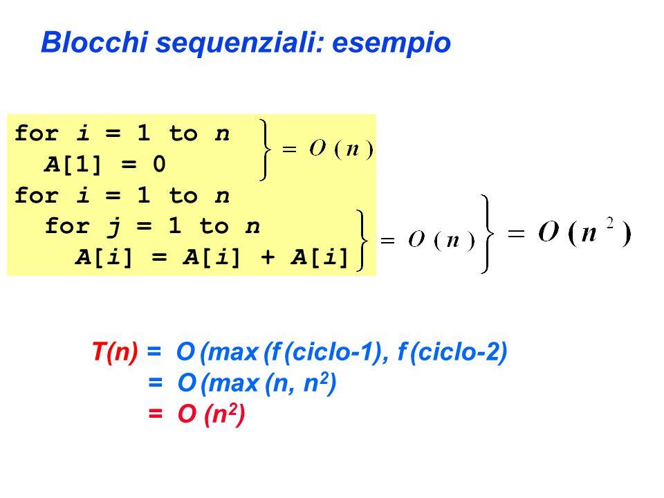 Blocchi sequenziali: esempio for i = 1 to n A[1] = 0 for i = 1 to n for j = 1 to n A[i] = A[i] + A[i] T(n) = O (max (f (ciclo-1), f (ciclo-2) = O (max (n, n 2 ) = O (n 2 )