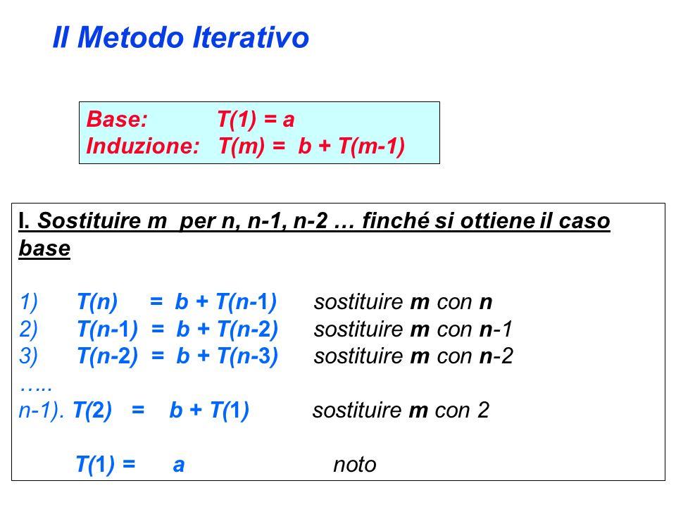 Il Metodo Iterativo I. Sostituire m per n, n-1, n-2 … finché si ottiene il caso base 1) T(n) = b + T(n-1) sostituire m con n 2) T(n-1) = b + T(n-2) so