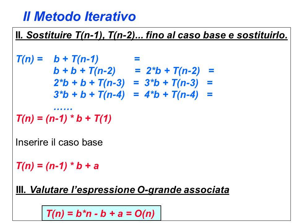 Il Metodo Iterativo III. Valutare lespressione O-grande associata T(n) = b*n - b + a = O(n) II. Sostituire T(n-1), T(n-2)... fino al caso base e sosti
