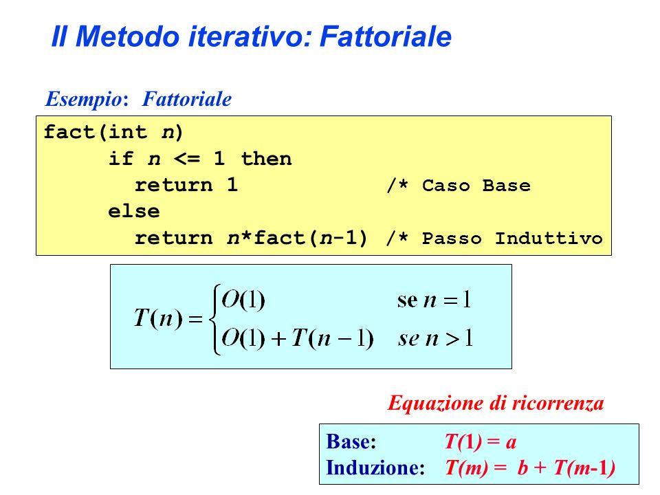 Il Metodo iterativo: Fattoriale Esempio: Fattoriale Base: T(1) = a Induzione: T(m) = b + T(m-1) fact(int n) if n <= 1 then return 1 /* Caso Base else return n*fact(n-1) /* Passo Induttivo Equazione di ricorrenza