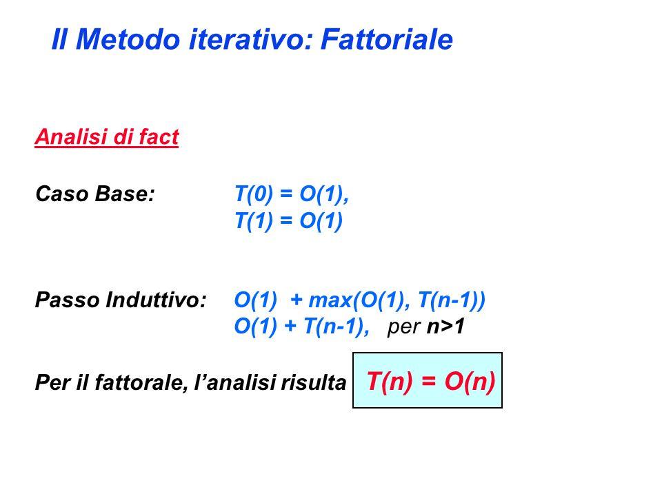 Il Metodo iterativo: Fattoriale Analisi di fact Caso Base: T(0) = O(1), T(1) = O(1) Passo Induttivo: O(1) + max(O(1), T(n-1)) O(1) + T(n-1), per n>1 Per il fattorale, lanalisi risulta T(n) = O(n)