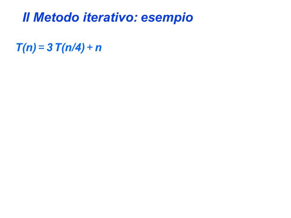 Il Metodo iterativo: esempio T(n) = 3 T(n/4) + n