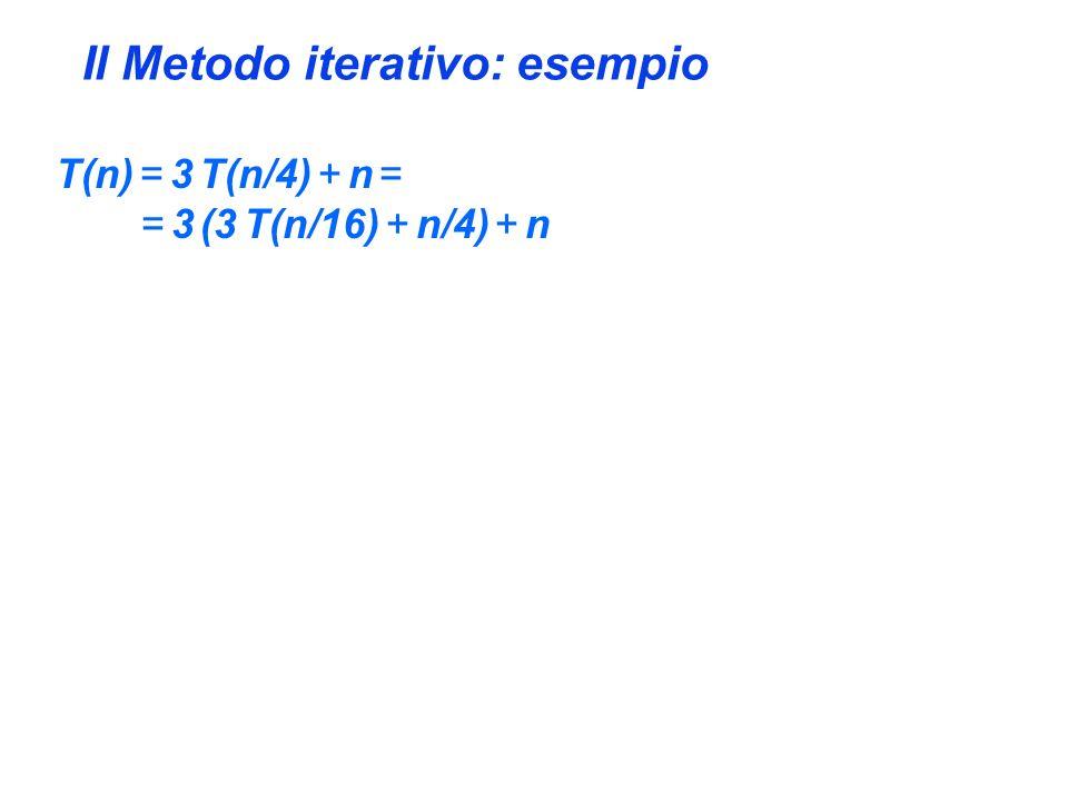 Il Metodo iterativo: esempio T(n) = 3 T(n/4) + n = = 3 (3 T(n/16) + n/4) + n