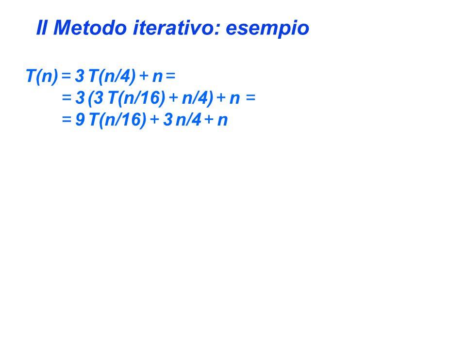 Il Metodo iterativo: esempio T(n) = 3 T(n/4) + n = = 3 (3 T(n/16) + n/4) + n = = 9 T(n/16) + 3 n/4 + n