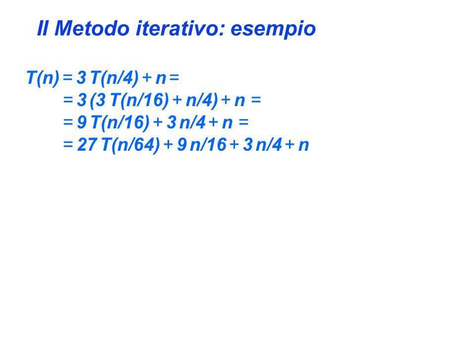 Il Metodo iterativo: esempio T(n) = 3 T(n/4) + n = = 3 (3 T(n/16) + n/4) + n = = 9 T(n/16) + 3 n/4 + n = = 27 T(n/64) + 9 n/16 + 3 n/4 + n