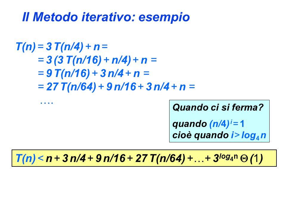 Il Metodo iterativo: esempio T(n) = 3 T(n/4) + n = = 3 (3 T(n/16) + n/4) + n = = 9 T(n/16) + 3 n/4 + n = = 27 T(n/64) + 9 n/16 + 3 n/4 + n = …. T(n) <