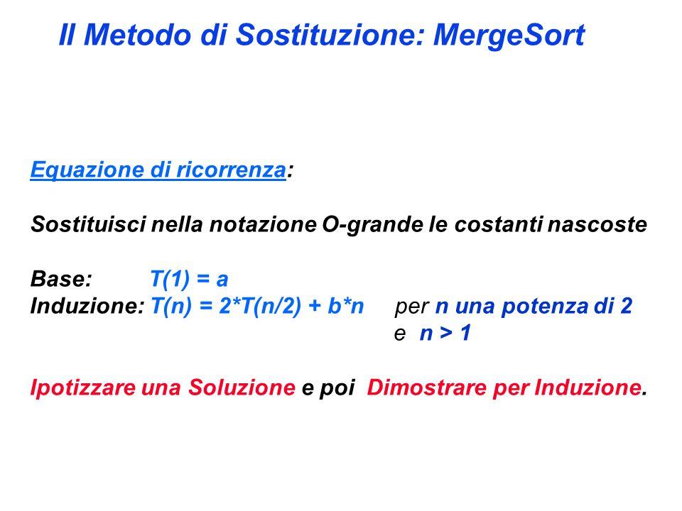 Il Metodo di Sostituzione: MergeSort Equazione di ricorrenza: Sostituisci nella notazione O-grande le costanti nascoste Base: T(1) = a Induzione: T(n) = 2*T(n/2) + b*n per n una potenza di 2 e n > 1 Ipotizzare una Soluzione e poi Dimostrare per Induzione.