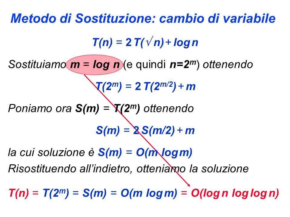 Metodo di Sostituzione: cambio di variabile T(n) = 2 T( n) + log n Sostituiamo m = log n (e quindi n=2 m ) ottenendo T(2 m ) = 2 T(2 m/2 ) + m Poniamo ora S(m) = T(2 m ) ottenendo S(m) = 2 S(m/2) + m la cui soluzione è S(m) = O(m log m) Risostituendo allindietro, otteniamo la soluzione T(n) = T(2 m ) = S(m) = O(m log m) = O(log n log log n)