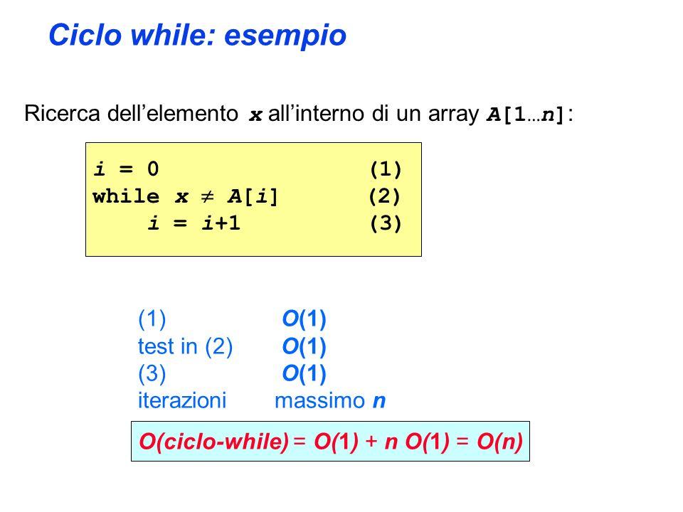 Ciclo while: esempio Ricerca dellelemento x allinterno di un array A[1…n] : i = 0 (1) while x A[i] (2) i = i+1(3) (1) O(1) test in (2) O(1) (3) O(1) iterazionimassimo n O(ciclo-while) = O(1) + n O(1) = O(n)