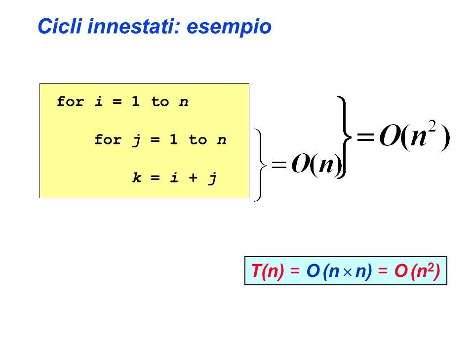 Cicli innestati: esempio for i = 1 to n for j = 1 to n k = i + j T(n) = O (n n) = O (n 2 )