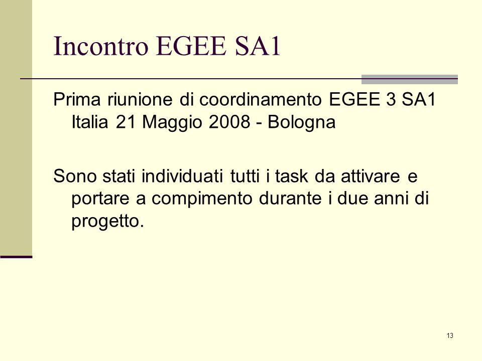 13 Incontro EGEE SA1 Prima riunione di coordinamento EGEE 3 SA1 Italia 21 Maggio 2008 - Bologna Sono stati individuati tutti i task da attivare e portare a compimento durante i due anni di progetto.
