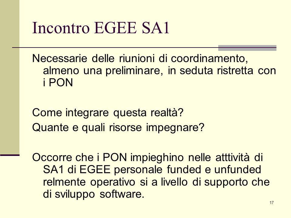 17 Incontro EGEE SA1 Necessarie delle riunioni di coordinamento, almeno una preliminare, in seduta ristretta con i PON Come integrare questa realtà.