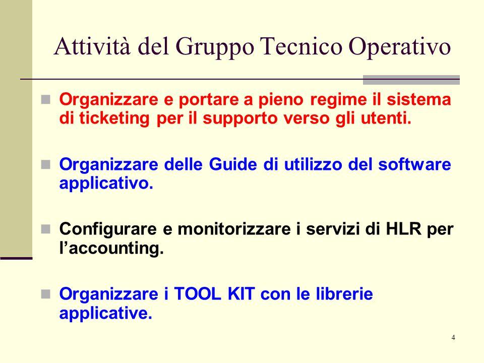 4 Organizzare e portare a pieno regime il sistema di ticketing per il supporto verso gli utenti.