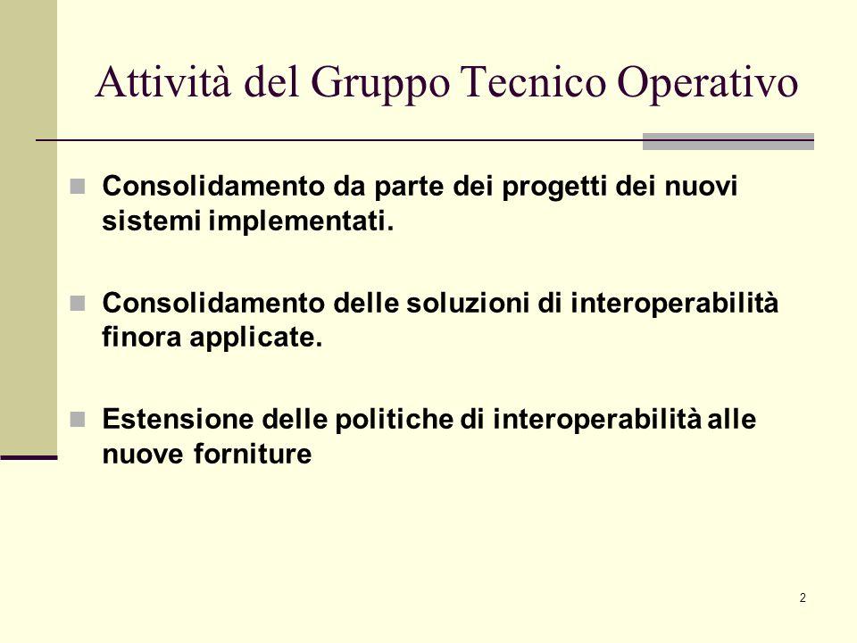 2 Attività del Gruppo Tecnico Operativo Consolidamento da parte dei progetti dei nuovi sistemi implementati.