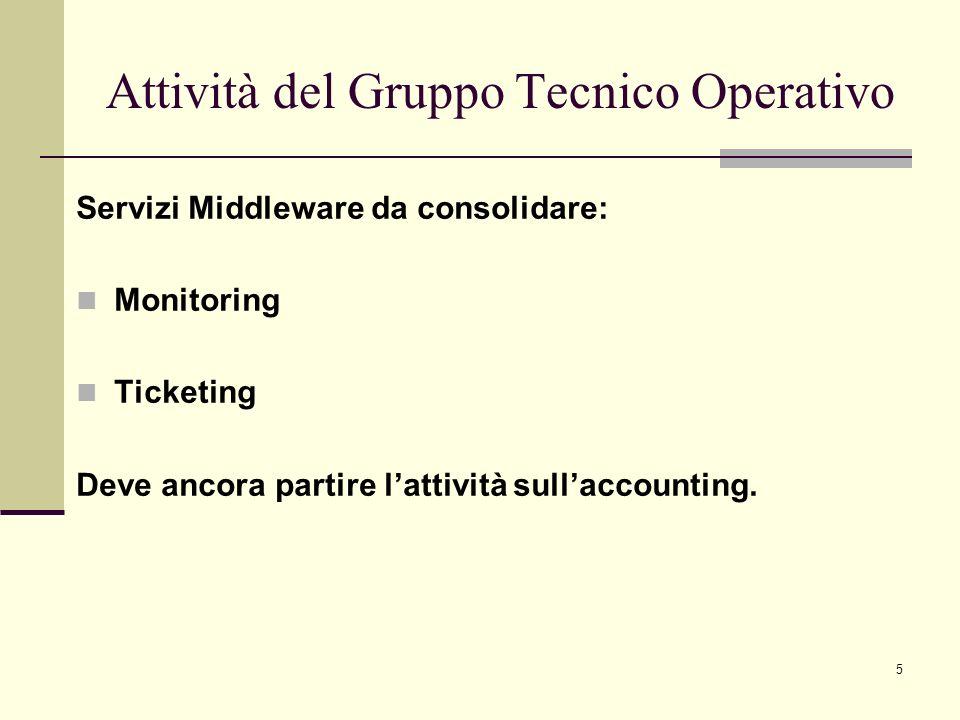 5 Attività del Gruppo Tecnico Operativo Servizi Middleware da consolidare: Monitoring Ticketing Deve ancora partire lattività sullaccounting.