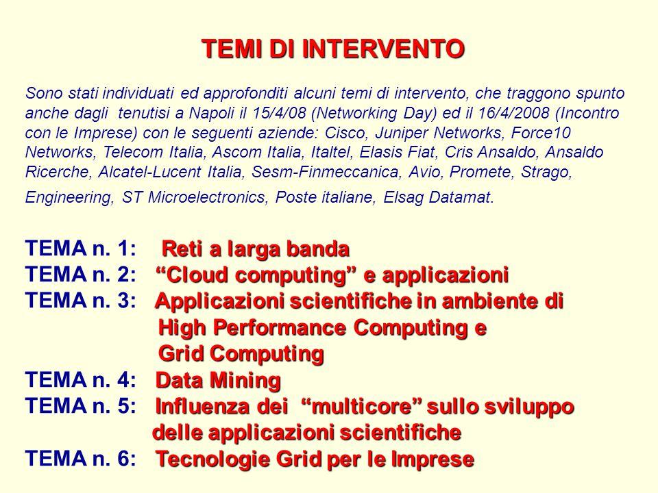 TEMI DI INTERVENTO Sono stati individuati ed approfonditi alcuni temi di intervento, che traggono spunto anche dagli tenutisi a Napoli il 15/4/08 (Networking Day) ed il 16/4/2008 (Incontro con le Imprese) con le seguenti aziende: Cisco, Juniper Networks, Force10 Networks, Telecom Italia, Ascom Italia, Italtel, Elasis Fiat, Cris Ansaldo, Ansaldo Ricerche, Alcatel-Lucent Italia, Sesm-Finmeccanica, Avio, Promete, Strago, Engineering, ST Microelectronics, Poste italiane, Elsag Datamat.