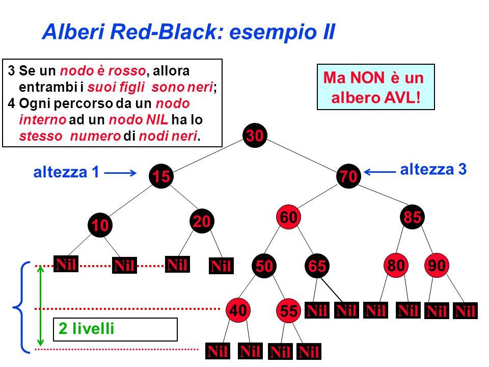 Alberi Red-Black: esempio II Ma NON è un albero AVL! 30 70 8560 8090 15 20 50 40 55 65 Nil 3 Se un nodo è rosso, allora entrambi i suoi figli sono ner
