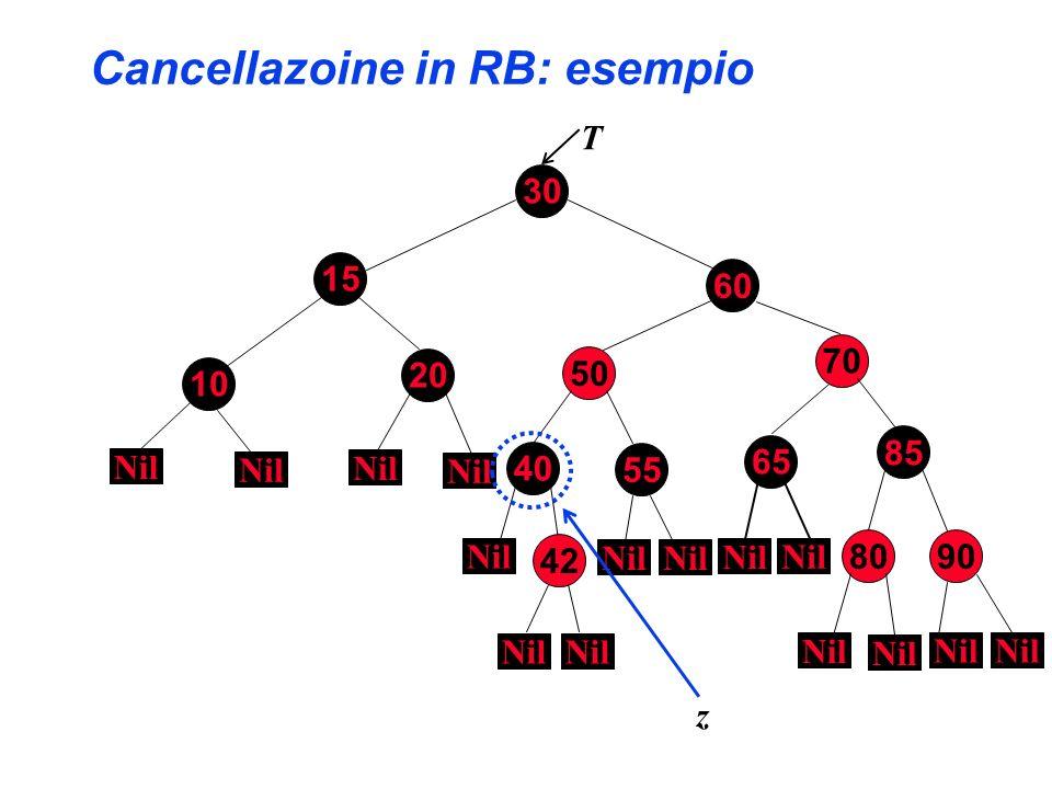 Cancellazoine in RB: esempio 30 70 85 60 80 10 90 15 20 50 40 55 65 Nil T 42 Nil z
