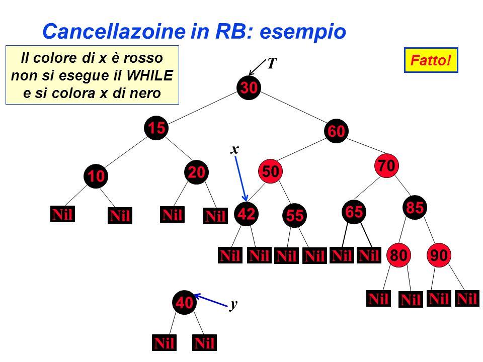 Cancellazoine in RB: esempio 30 70 85 60 80 10 90 15 20 50 55 65 Nil T 42 Nil x 40 Nil y Fatto! Il colore di x è rosso non si esegue il WHILE e si col