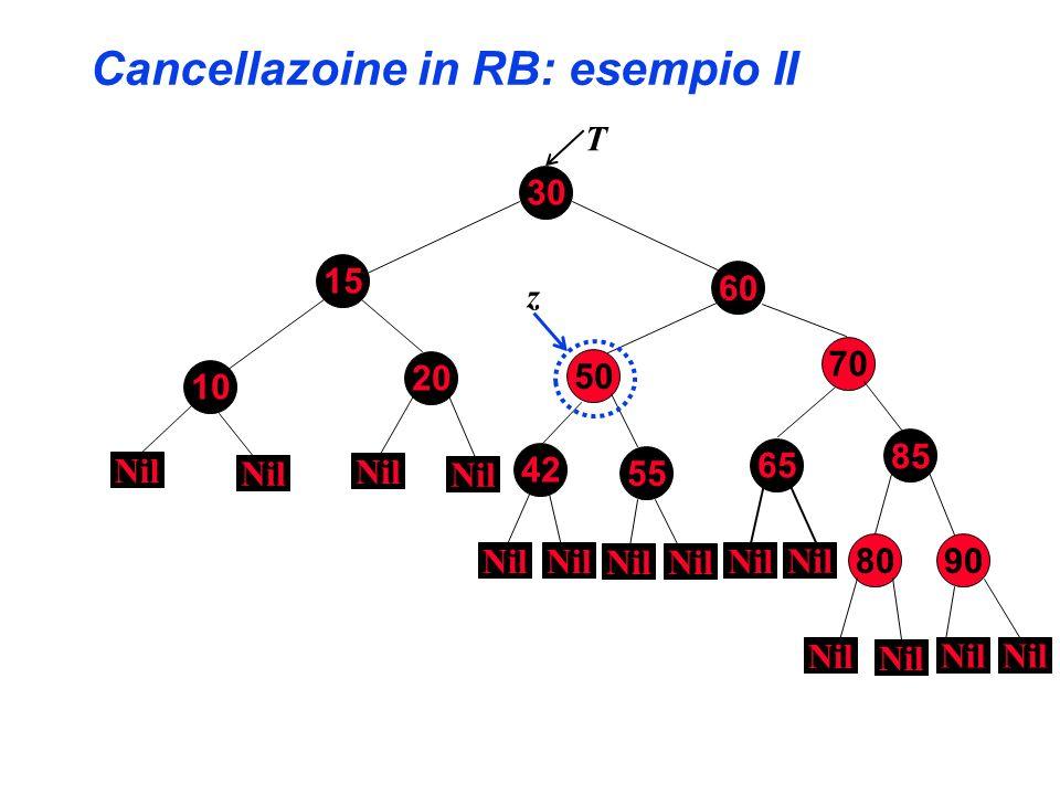 Cancellazoine in RB: esempio II 30 70 85 60 80 10 90 15 20 50 55 65 Nil T 42 Nil z