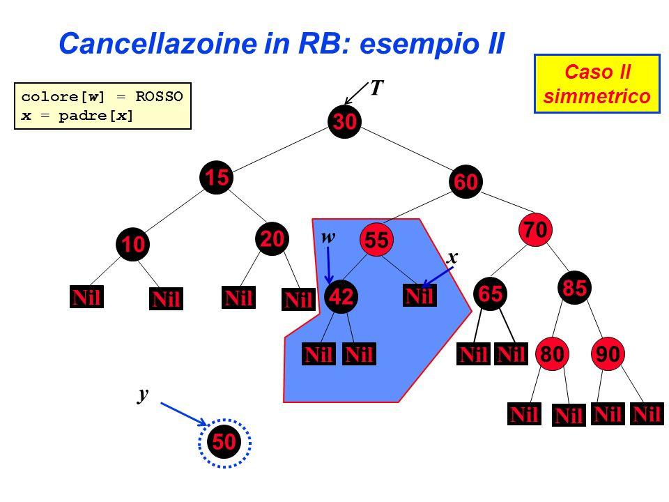 Cancellazoine in RB: esempio II 30 70 85 60 80 10 90 15 20 55 65 Nil T 42 Nil x y Caso II simmetrico w colore[w] = ROSSO x = padre[x] 50