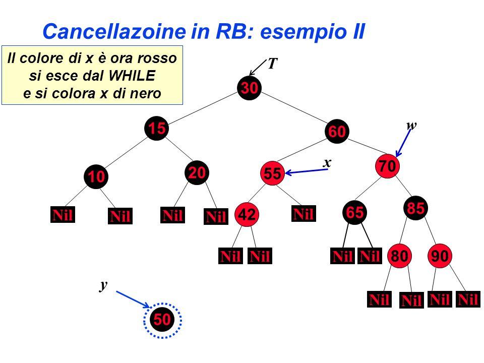 Cancellazoine in RB: esempio II 30 70 85 60 80 10 90 15 20 55 65 Nil T 42 Nil x y w Il colore di x è ora rosso si esce dal WHILE e si colora x di nero