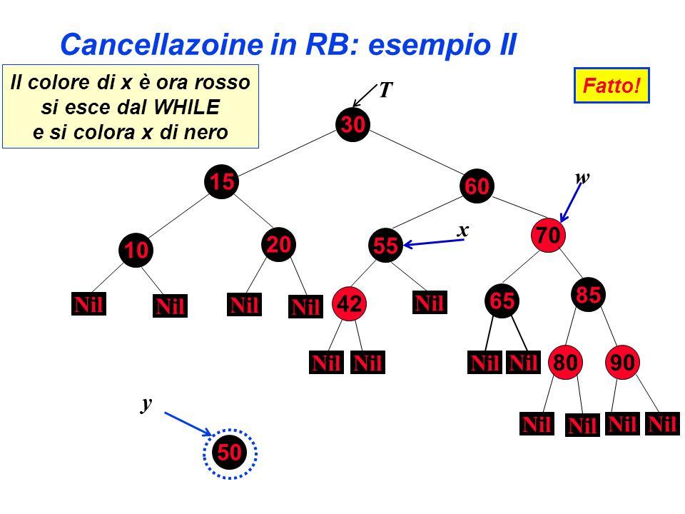 Cancellazoine in RB: esempio II 30 70 85 60 80 10 90 15 20 55 65 Nil T 42 Nil x y Fatto! w Il colore di x è ora rosso si esce dal WHILE e si colora x