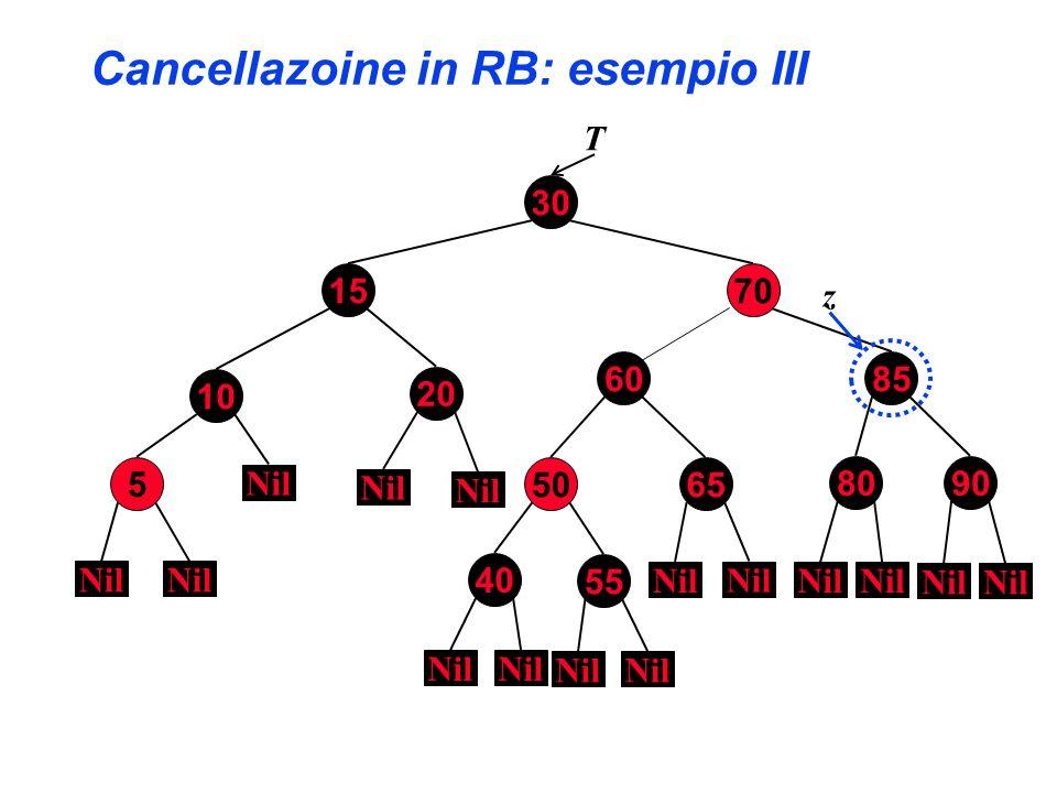 Cancellazoine in RB: esempio III T 30 70 85 5 60 80 10 90 15 20 50 40 55 65 Nil z
