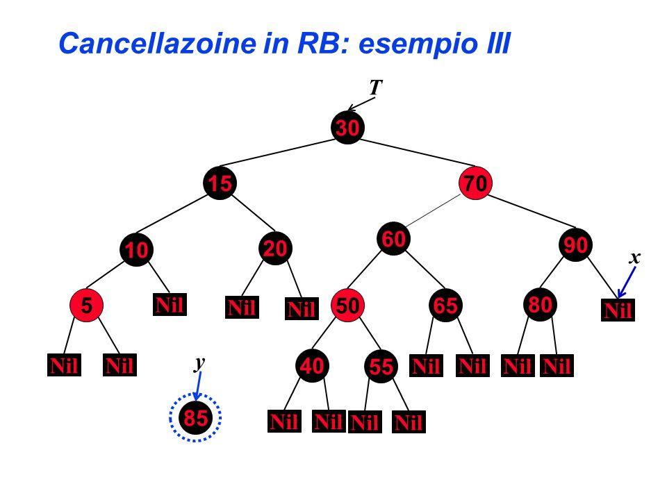 Cancellazoine in RB: esempio III T 30 70 85 5 60 80 10 90 15 20 50 40 55 65 Nil y x