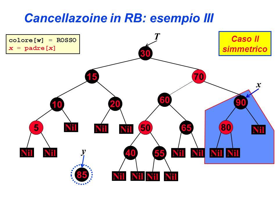 Cancellazoine in RB: esempio III T 30 70 5 60 80 10 90 15 20 50 40 55 65 Nil x Caso II simmetrico 85 y colore[w] = ROSSO x = padre[x]
