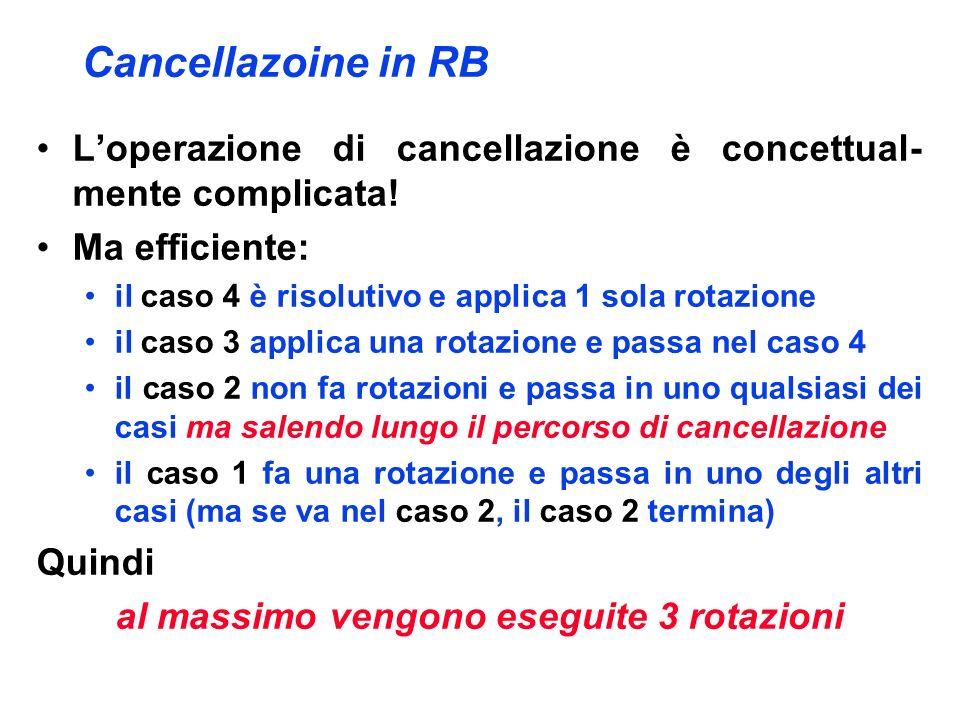 Cancellazoine in RB Loperazione di cancellazione è concettual- mente complicata! Ma efficiente: il caso 4 è risolutivo e applica 1 sola rotazione il c