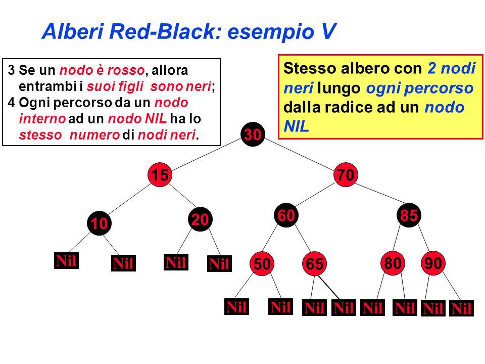 Alberi Red-Black: esempio V 3 Se un nodo è rosso, allora entrambi i suoi figli sono neri; 4 Ogni percorso da un nodo interno ad un nodo NIL ha lo stes