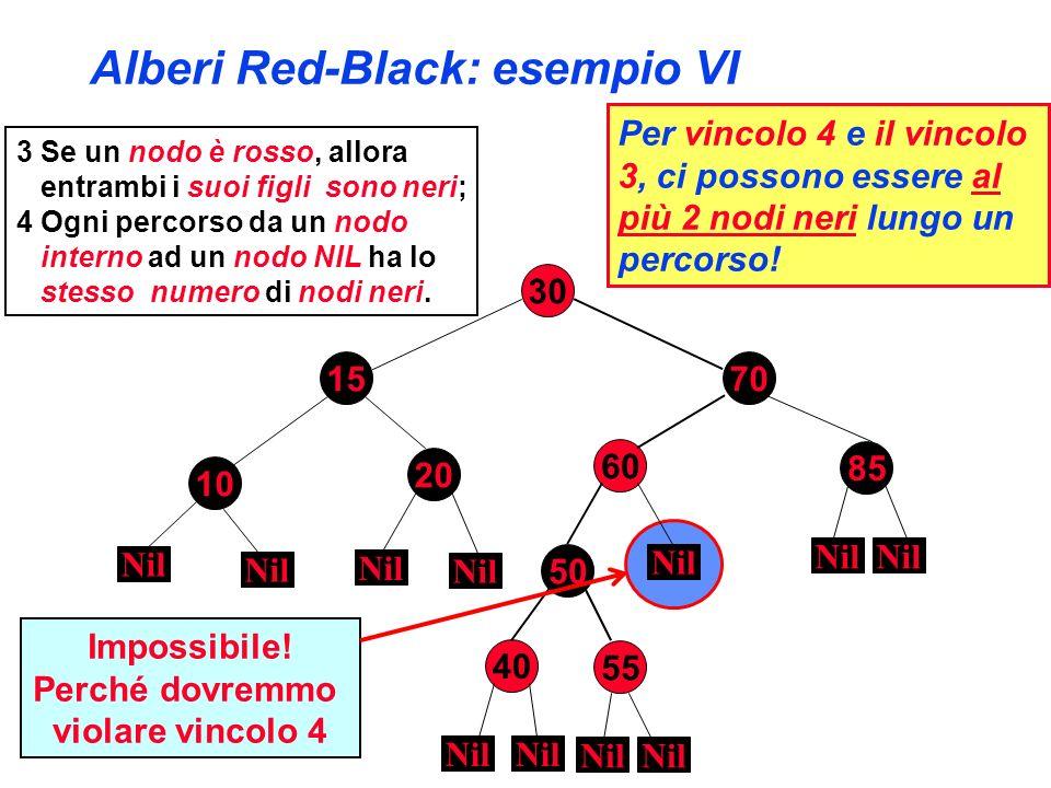 Alberi Red-Black: esempio VI 3 Se un nodo è rosso, allora entrambi i suoi figli sono neri; 4 Ogni percorso da un nodo interno ad un nodo NIL ha lo ste