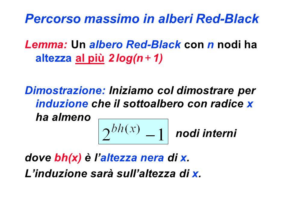 Percorso massimo in alberi Red-Black Lemma: Un albero Red-Black con n nodi ha altezza al più 2 log(n + 1) Dimostrazione: Iniziamo col dimostrare per i