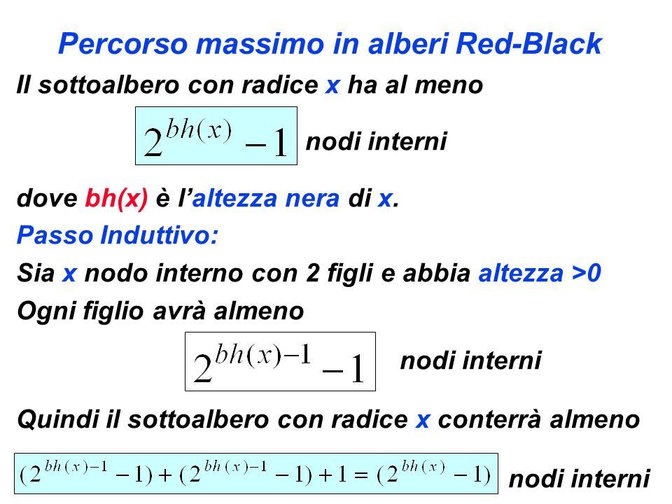 Percorso massimo in alberi Red-Black Il sottoalbero con radice x ha al meno nodi interni dove bh(x) è laltezza nera di x. Passo Induttivo: Sia x nodo