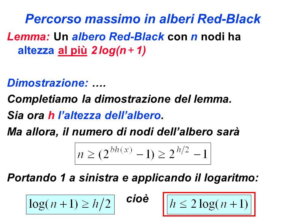 Percorso massimo in alberi Red-Black Lemma: Un albero Red-Black con n nodi ha altezza al più 2 log(n + 1) Dimostrazione: …. Completiamo la dimostrazio