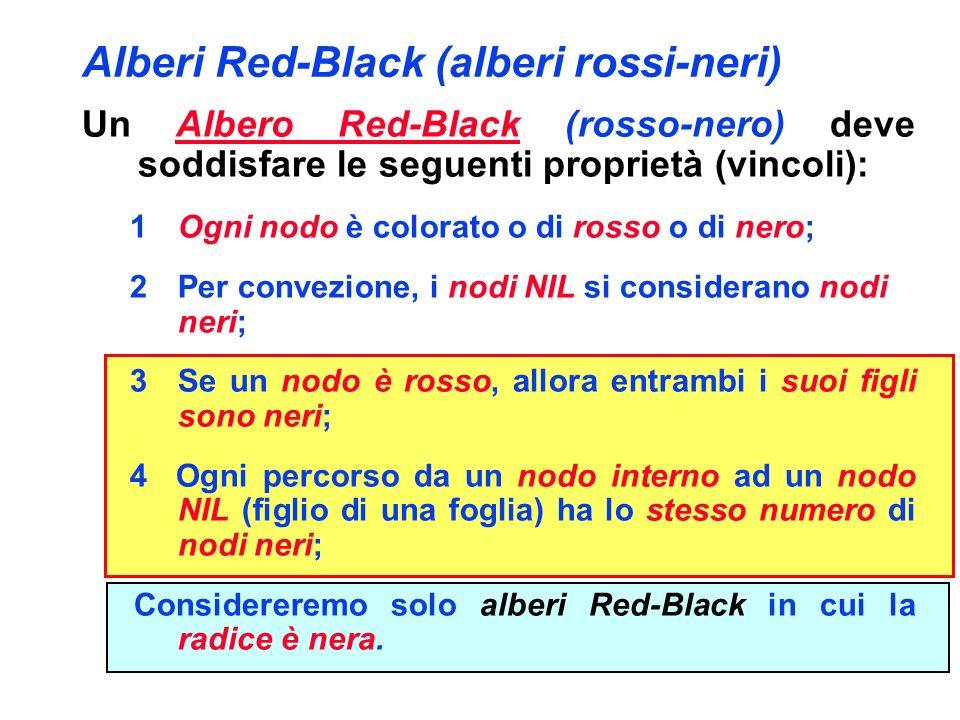 Alberi Red-Black (alberi rossi-neri) Un Albero Red-Black (rosso-nero) deve soddisfare le seguenti proprietà (vincoli): 1Ogni nodo è colorato o di ross
