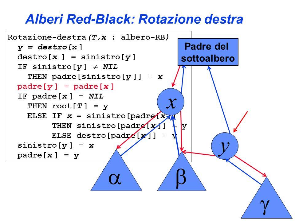 Rotazione-destra(T,x : albero-RB) y = destro[x ] destro[x ] = sinistro[y ] IF sinistro[y ] NIL THEN padre[sinistro[y ]] = x padre[y ] = padre[x ] IF p