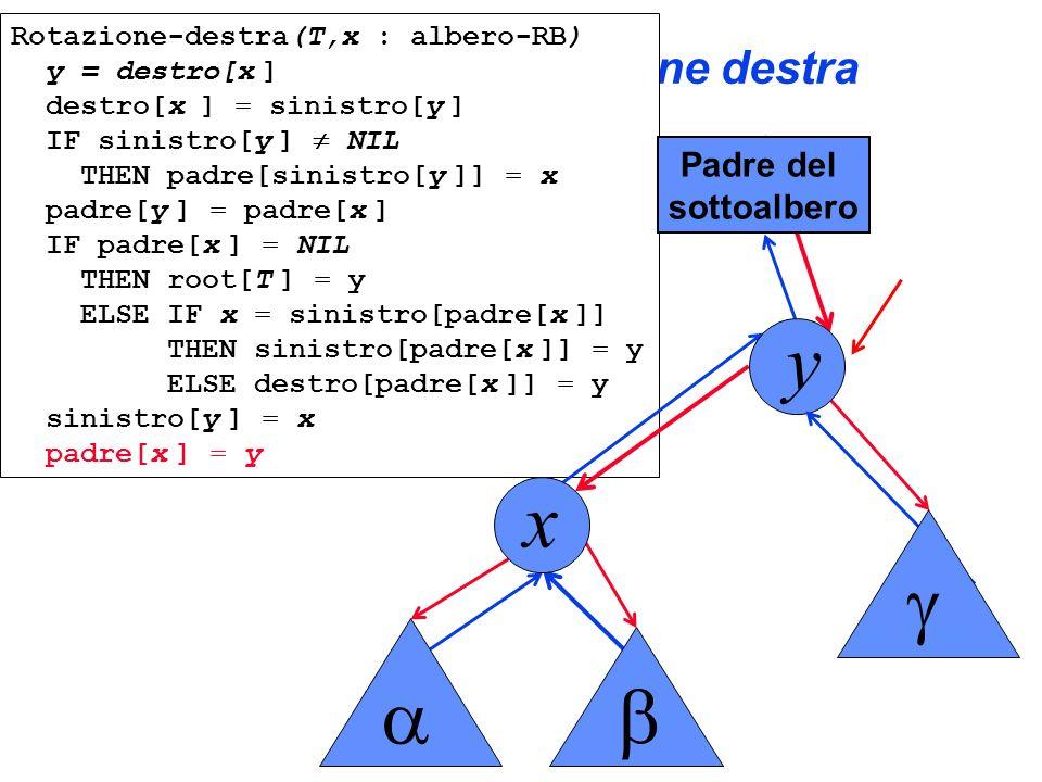 Alberi Red-Black: Rotazione destra Rotazione-destra(T,x : albero-RB) y = destro[x ] destro[x ] = sinistro[y ] IF sinistro[y ] NIL THEN padre[sinistro[