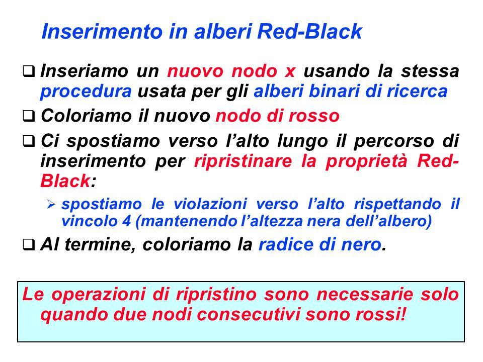 Inserimento in alberi Red-Black Inseriamo un nuovo nodo x usando la stessa procedura usata per gli alberi binari di ricerca Coloriamo il nuovo nodo di