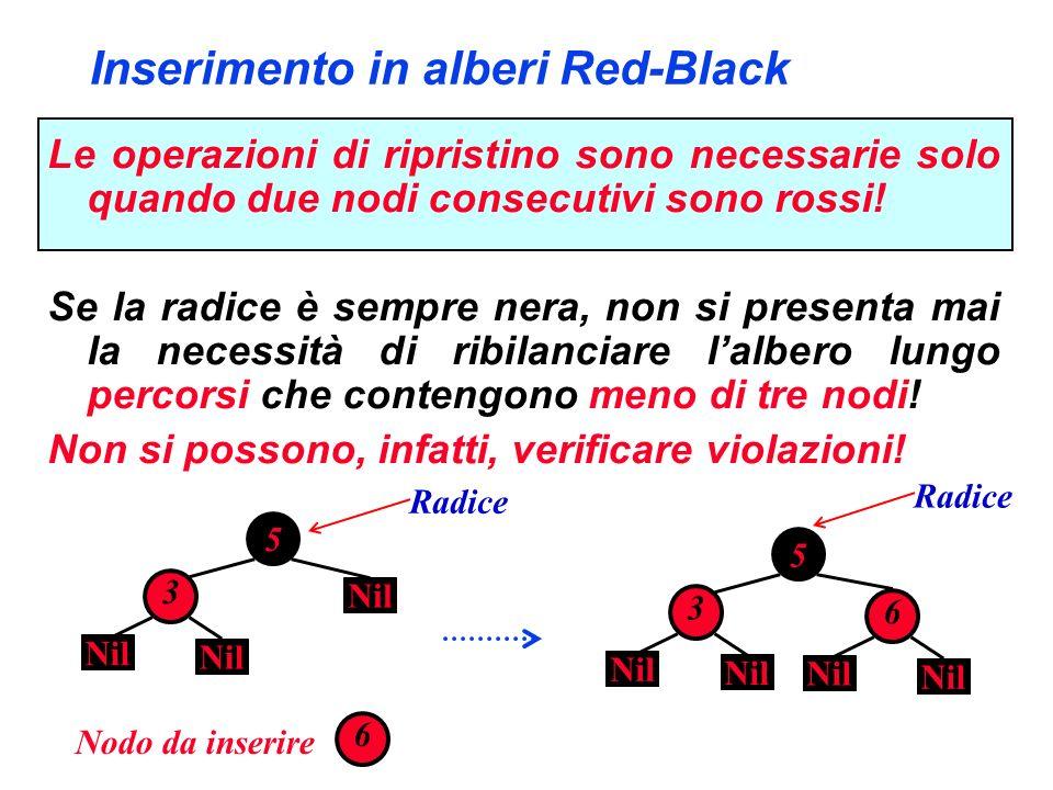 Inserimento in alberi Red-Black Le operazioni di ripristino sono necessarie solo quando due nodi consecutivi sono rossi! Se la radice è sempre nera, n