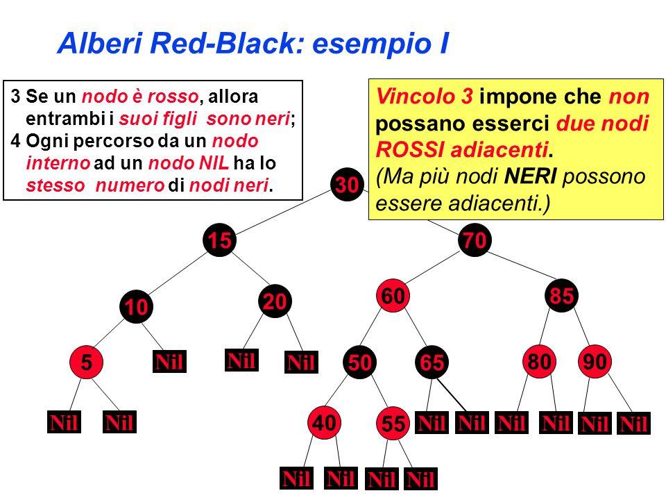 Inserimento in alberi Red-Black: II 30 70 8560 80 10 90 15 20 50 40 55 65 Nil T Se il padre è ROSSO, il nuovo nodo è ROSSO Nil 42 x Vincolo 3 è violato Caso I: Laltro figlio del padre del padre di x è rosso Nil