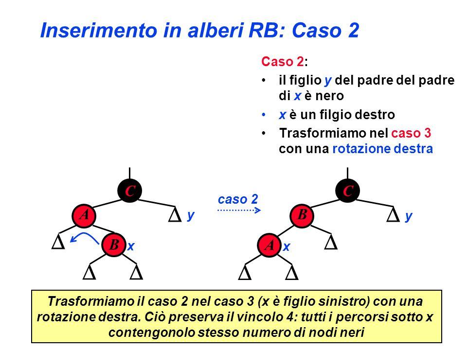 B x Inserimento in alberi RB: Caso 2 Caso 2: il figlio y del padre del padre di x è nero x è un filgio destro Trasformiamo nel caso 3 con una rotazion