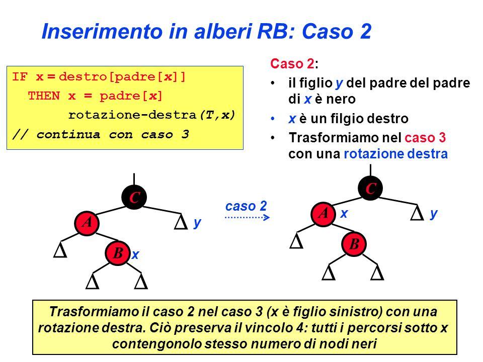 B x Inserimento in alberi RB: Caso 2 IF x = destro[padre[x]] THEN x = padre[x] rotazione-destra(T,x) // continua con caso 3 Caso 2: il figlio y del pa