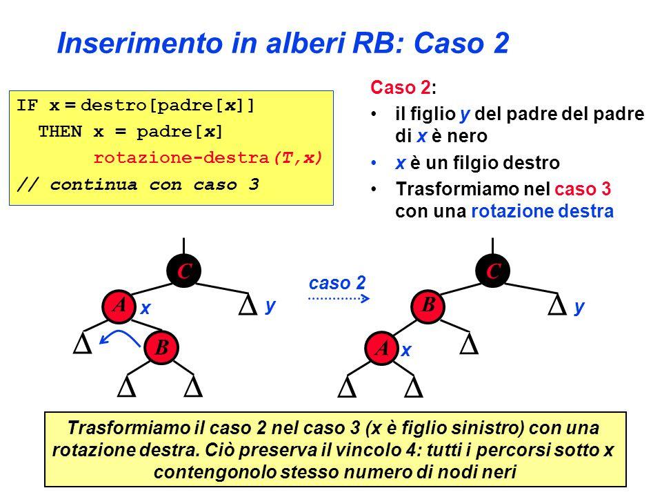 B x Inserimento in alberi RB: Caso 2 IF x = destro[padre[x]] THEN x = padre[x] rotazione-destra(T,x) // continua con caso 3 C A C B y A x caso 2 y Tra
