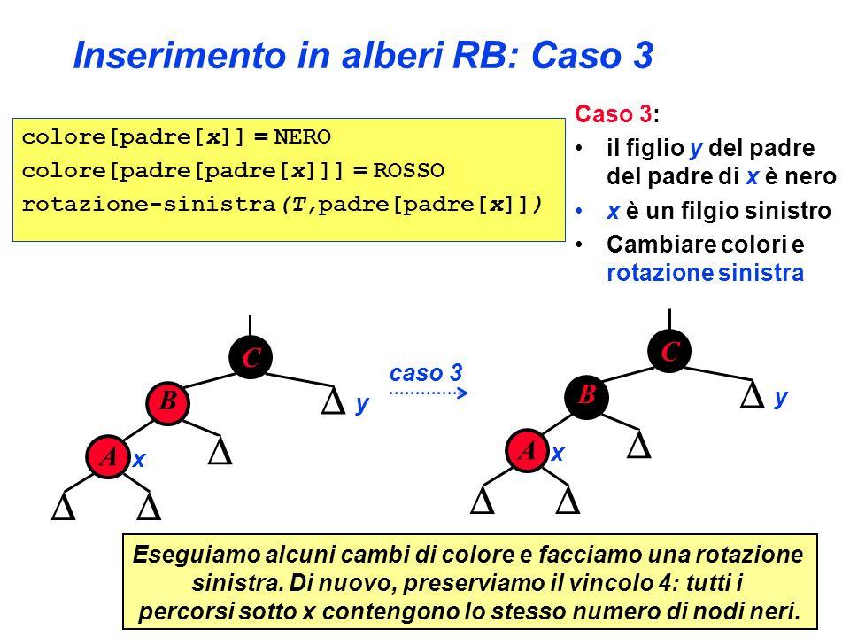 Inserimento in alberi RB: Caso 3 colore[padre[x]] = NERO colore[padre[padre[x]]] = ROSSO rotazione-sinistra(T,padre[padre[x]]) Caso 3: il figlio y del