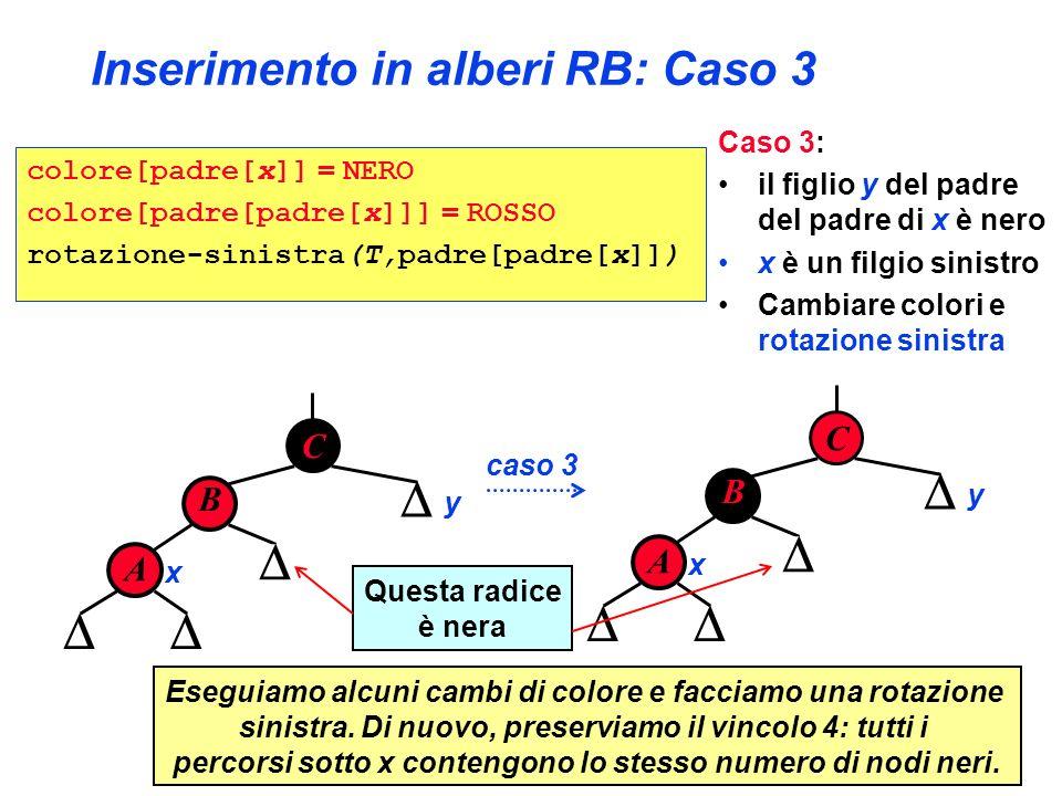 Inserimento in alberi RB: Caso 3 colore[padre[x]] = NERO colore[padre[padre[x]]] = ROSSO rotazione-sinistra(T,padre[padre[x]]) caso 3 C B A x y Esegui
